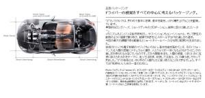 CBA-Z34五感パッケージの写真