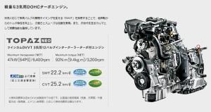 COMPELA400Kのエンジン