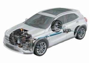 250シリーズフルタイム4WDシステム