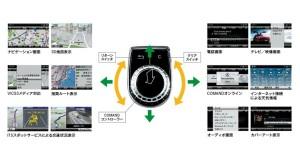 VICS対応HDDナビゲーション