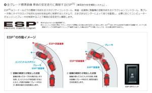 安全運転補助のESP