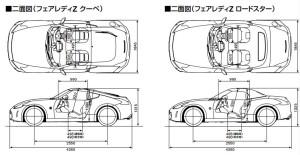 フェアレディーZ CBA-Z34車両サイズ表