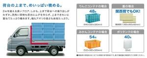 ハイゼットの荷物積載容量