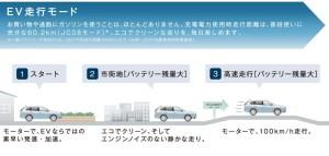 EV走行モード説明
