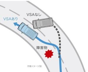 VSA動作イメージ