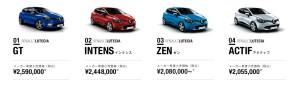 ルーテシア車両価格カタログ図