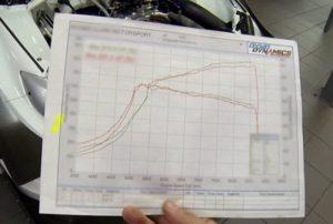 900馬力のインプレッサ測定結果